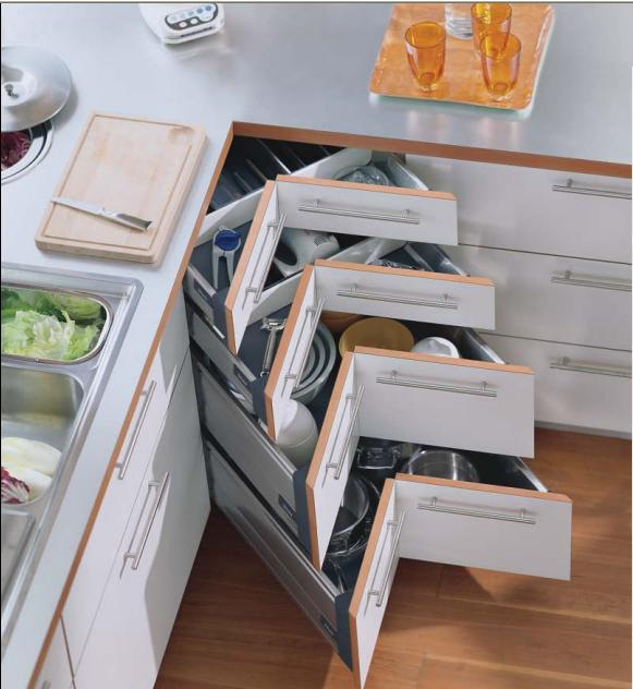 Impressive Corner Kitchen Base Cabinets Drawers 581 x 632 · 49 kB · jpeg